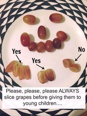 Slicing Grapes
